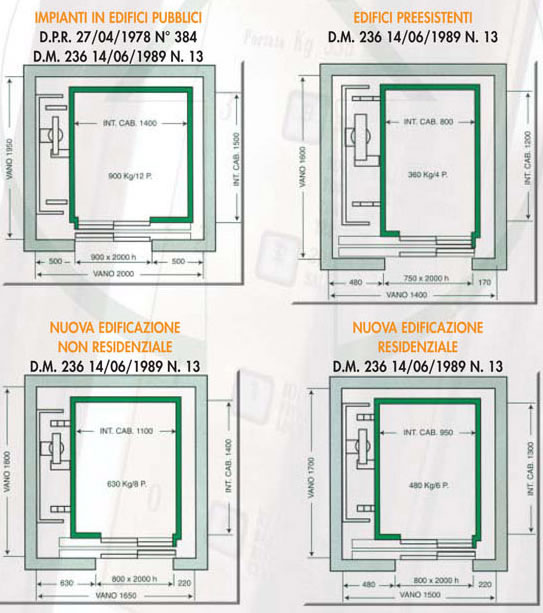 Ascensore dimensioni minime pompa depressione for Dimensioni ascensore